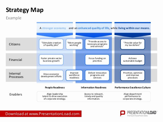 Strategic Plan Template Ppt Beautiful Strategy Map Ppt Slide Template