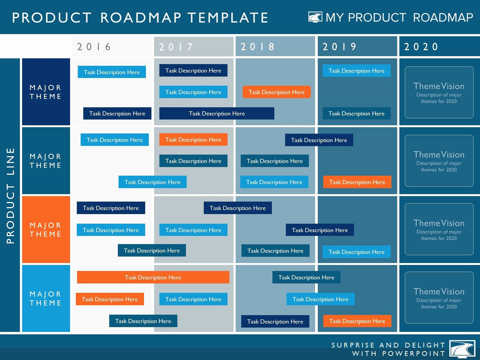 Strategic Plan Template Ppt New Five Phase Agile software Timeline Roadmap Powerpoint