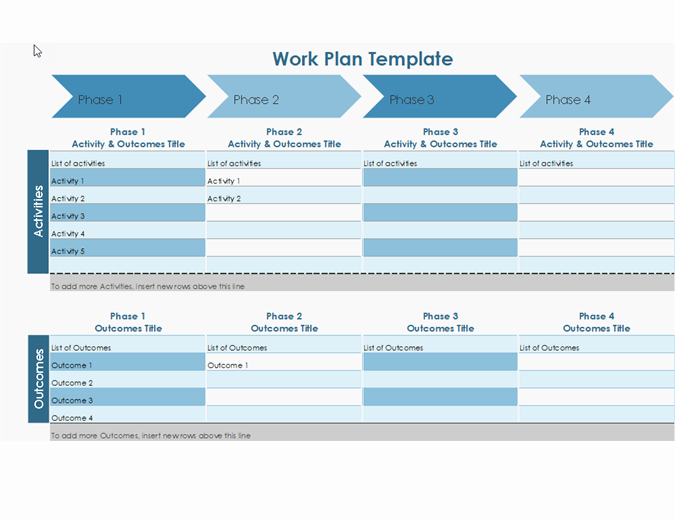 Strategic Plan Timeline Template Elegant Work Plan Timeline