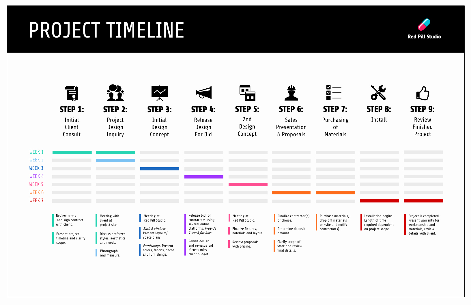 Strategic Plan Timeline Template Fresh 15 Project Plan Templates & Examples to Align Your Team