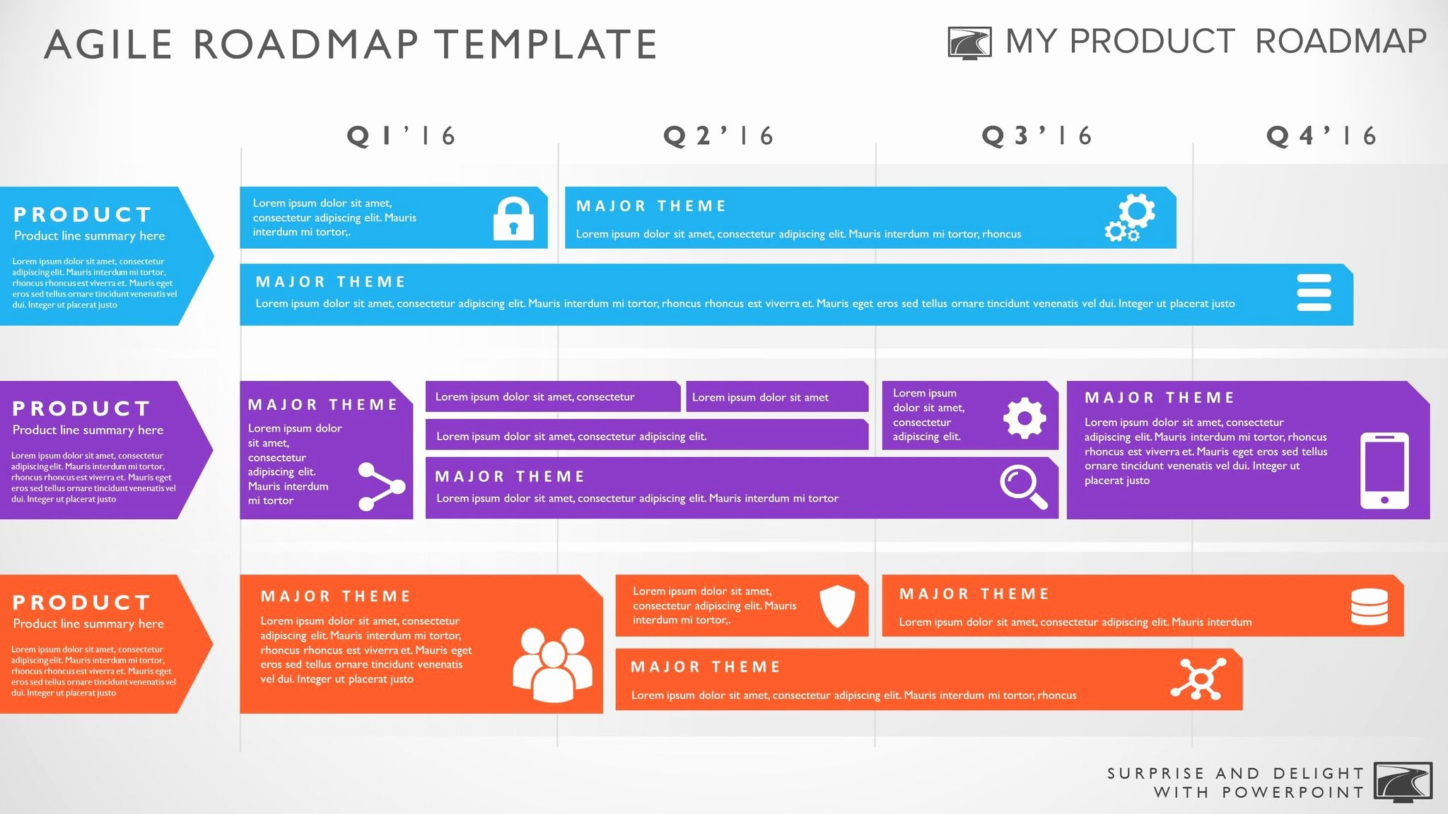 Strategic Plan Timeline Template Fresh Four Phase Agile software Release Timeline Roadmap