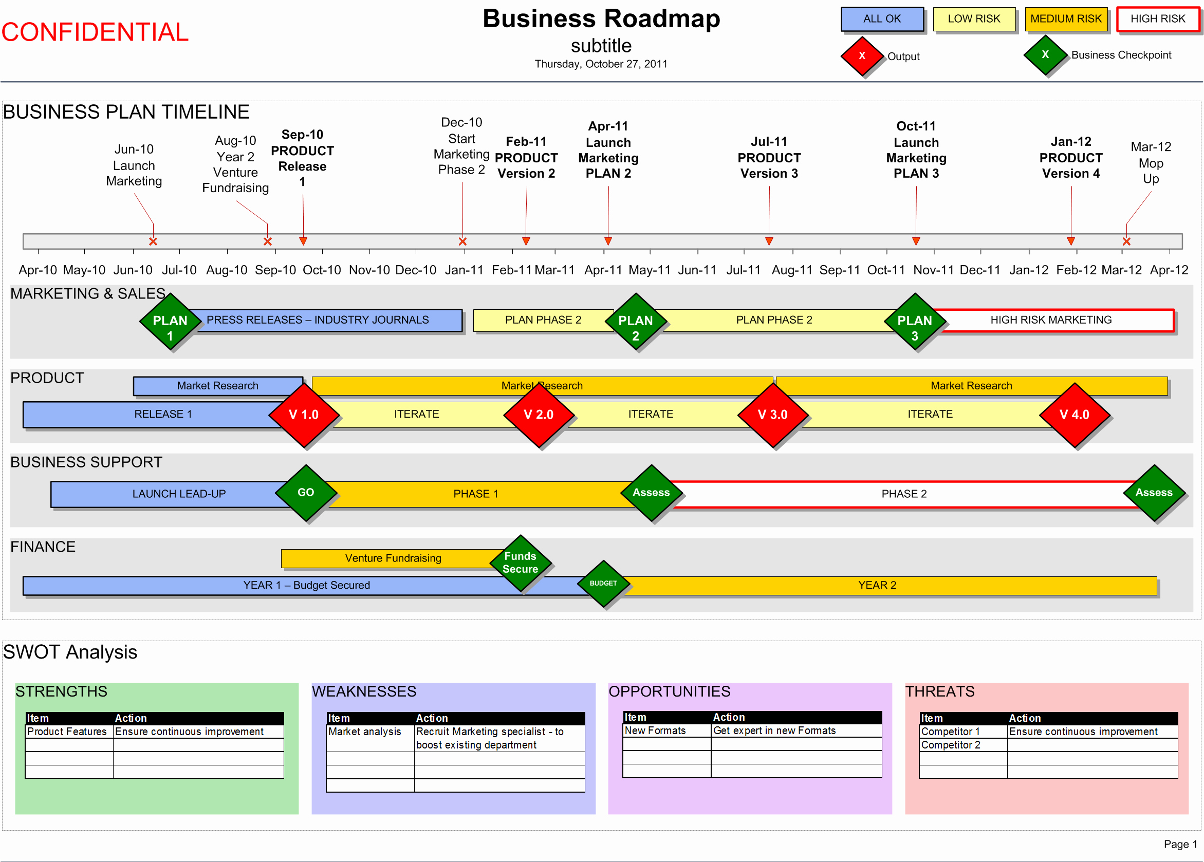 Strategic Plan Timeline Template Inspirational Business Roadmap with Swot & Timeline Visio Template