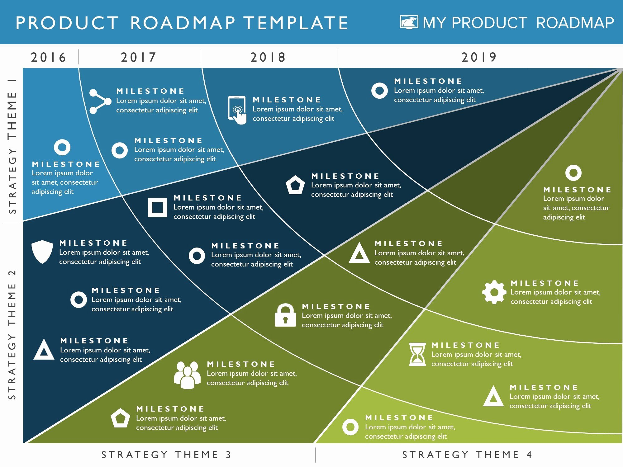Strategic Plan Timeline Template Inspirational Four Phase Product Strategy Timeline Roadmap Powerpoint