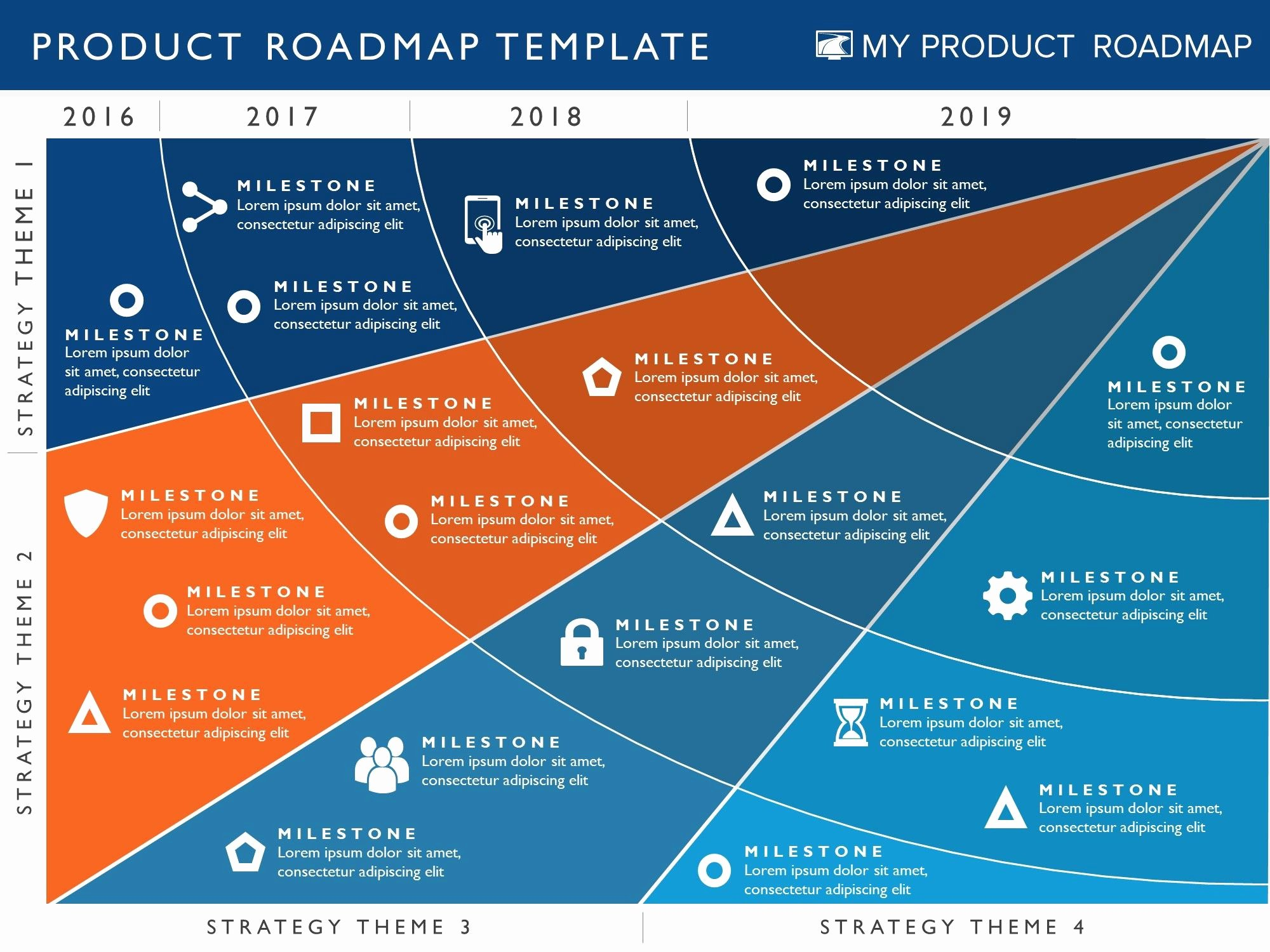 Strategic Plan Timeline Template Luxury Four Phase Product Strategy Timeline Roadmap Powerpoint