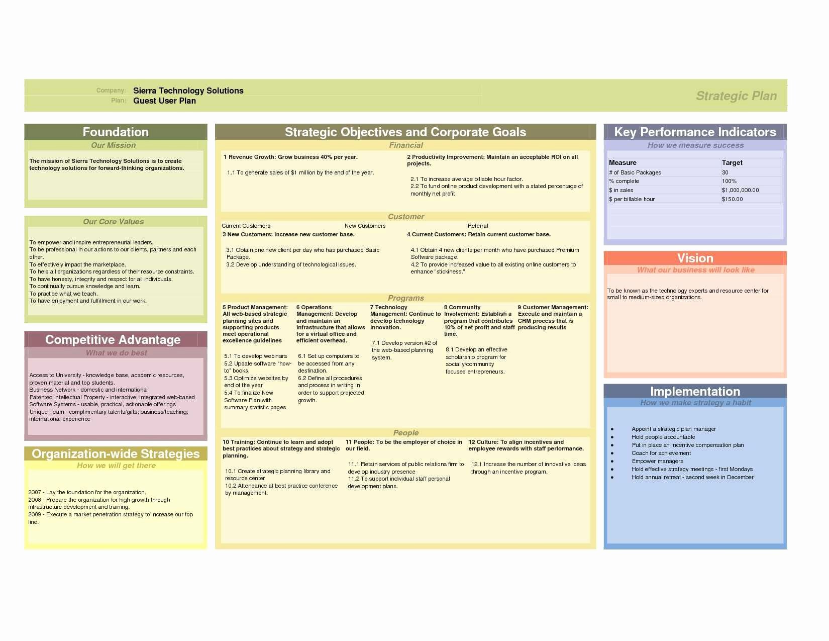 Strategic Planning Template Excel Awesome 12 Week Year Excel Template Spreadsheet Collections