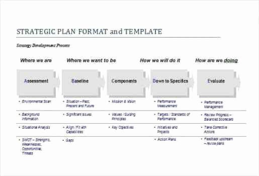 Strategic Planning Template Excel Awesome top 5 Resources to Get Free Strategic Plan Templates