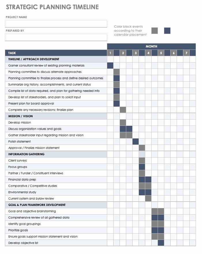 Strategic Planning Template Excel Elegant Free Blank Timeline Templates