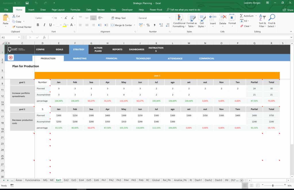Strategic Planning Template Excel Elegant Strategic Plan Template Excel Luz Spreadsheets