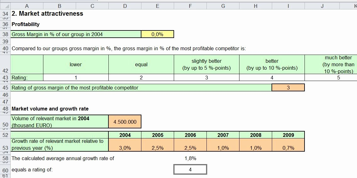 Strategic Planning Template Excel Inspirational Excel Spreadsheets for Strategic Planning Use with Care