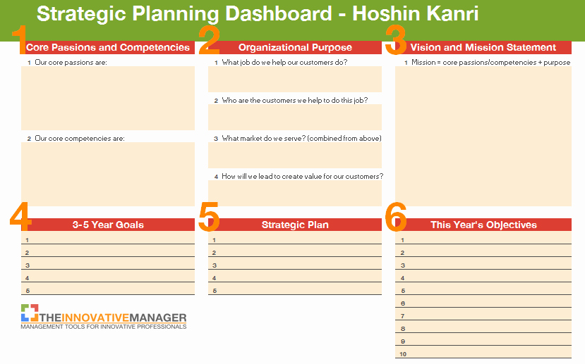 Strategic Planning Template Excel Luxury How to Create A Strategic Plan that Sticks and isn T