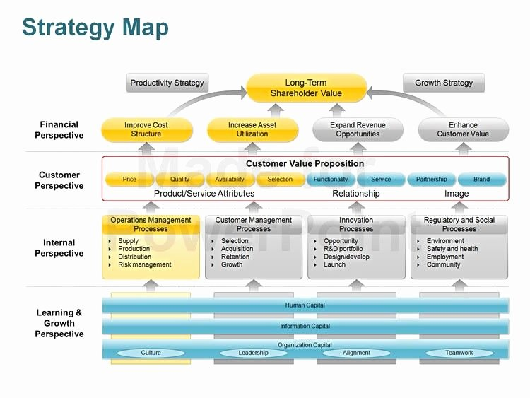 Strategic Planning Template Ppt Awesome This 14 Slide Strategy Map Template for Powerpoint