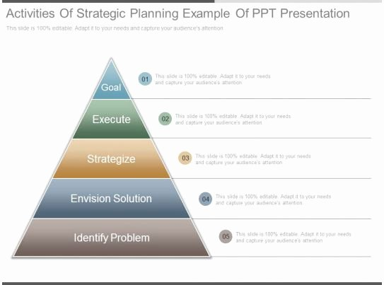Strategic Planning Template Ppt Fresh Activities Strategic Planning Example Ppt