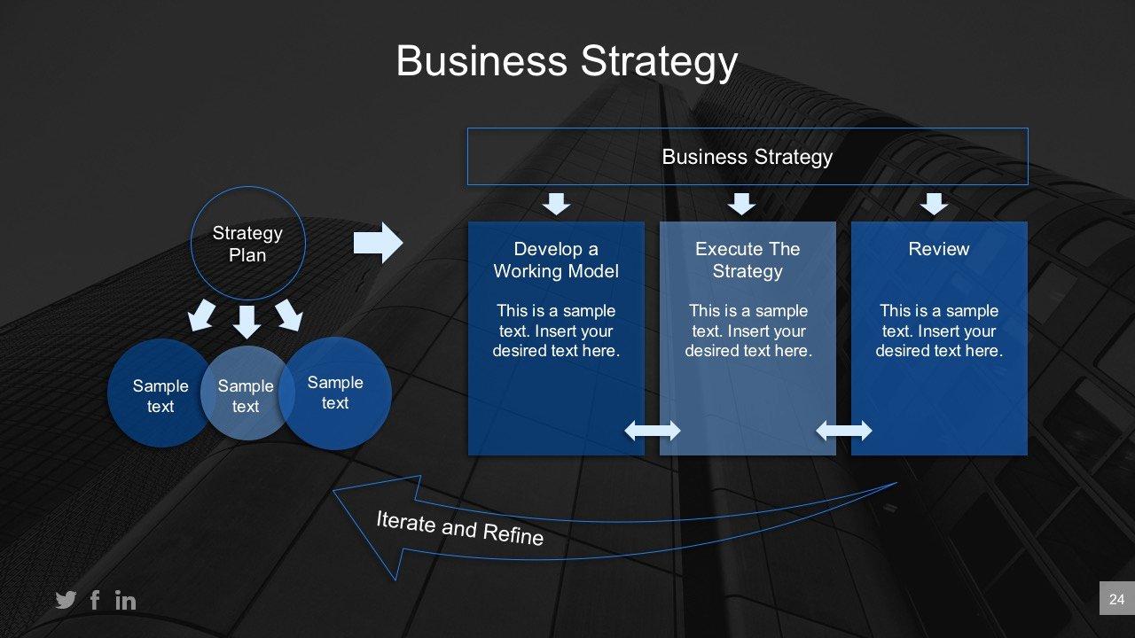 Strategic Planning Template Ppt Fresh Executive Strategic Planning Powerpoint Presentation