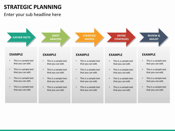 Strategic Planning Template Ppt Inspirational Strategic Planning Powerpoint Template