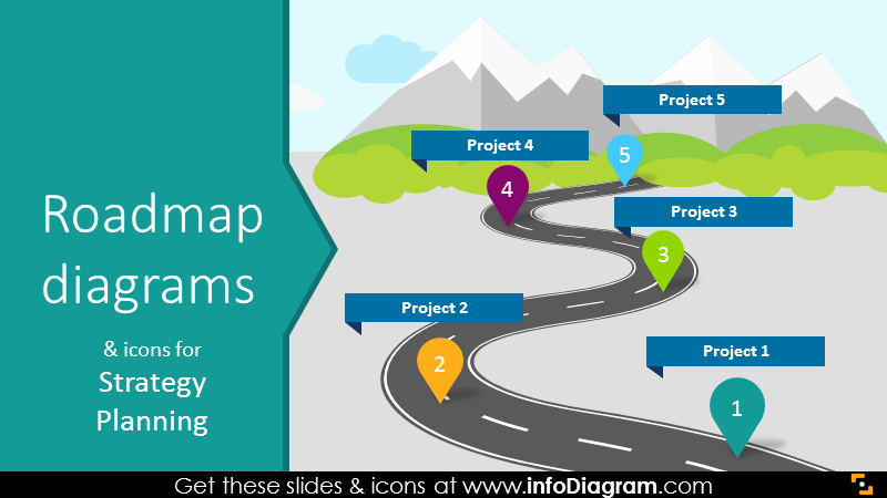Strategic Planning Template Ppt Lovely 27 Roadmap Diagram Ppt Templates for Project Strategy Planning