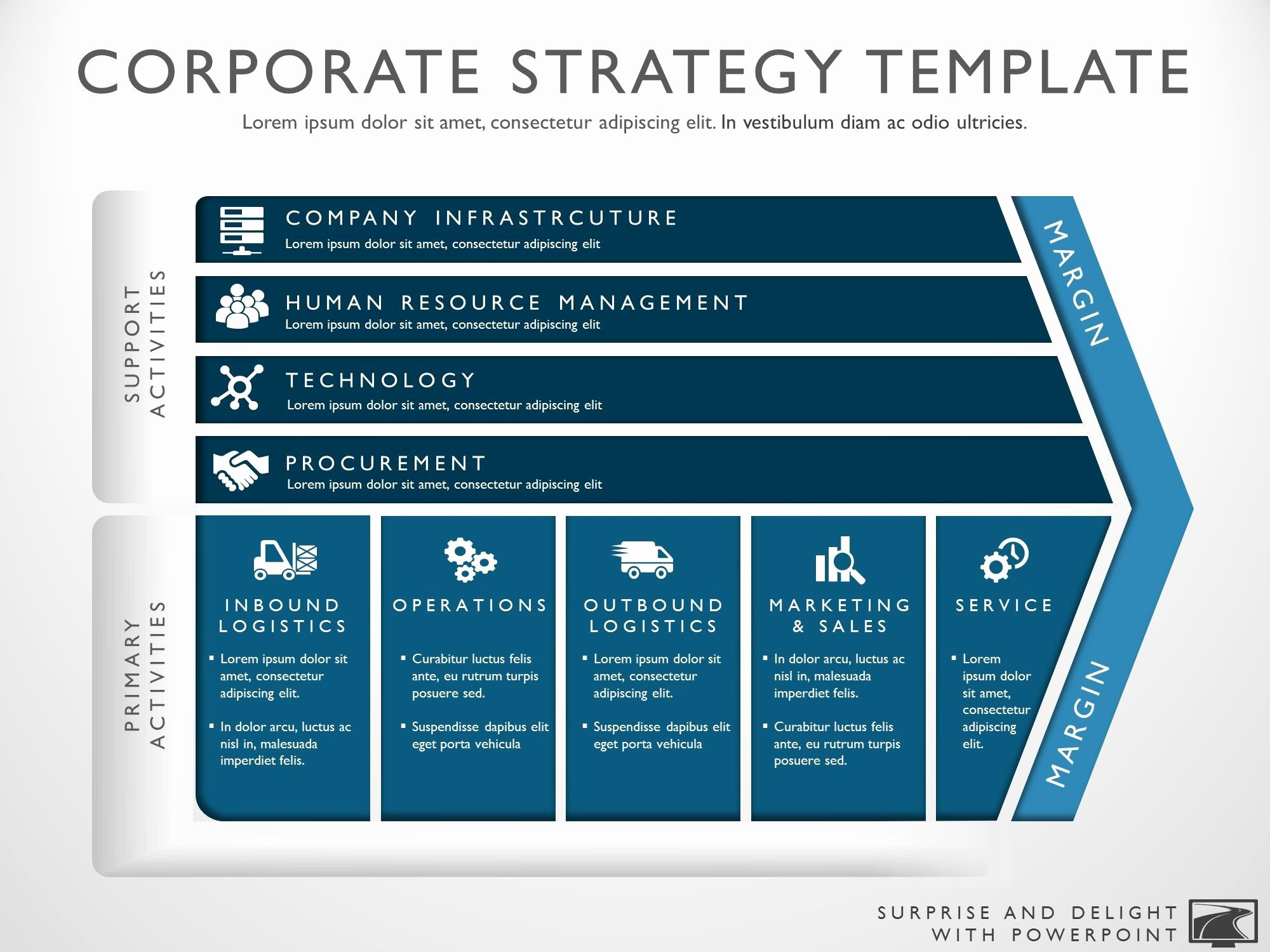 Strategic Planning Template Ppt Lovely Business Strategy Template – My Product Roadmap