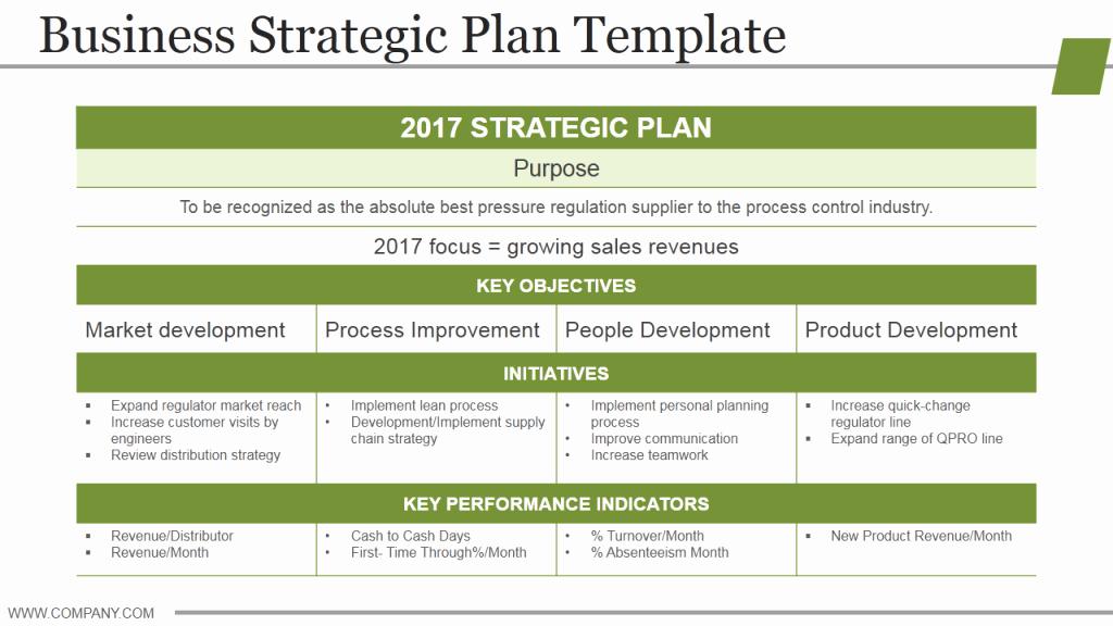 Strategic Planning Template Ppt Lovely Strategic Plan Template