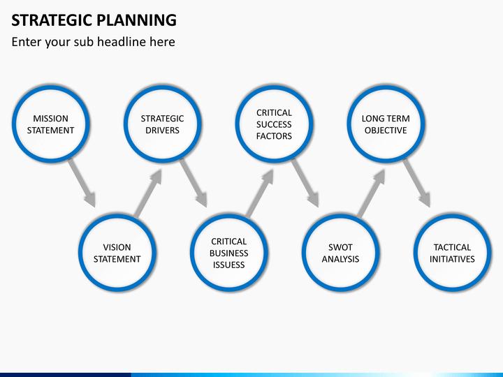 Strategic Planning Template Ppt Luxury Strategic Planning Powerpoint Template