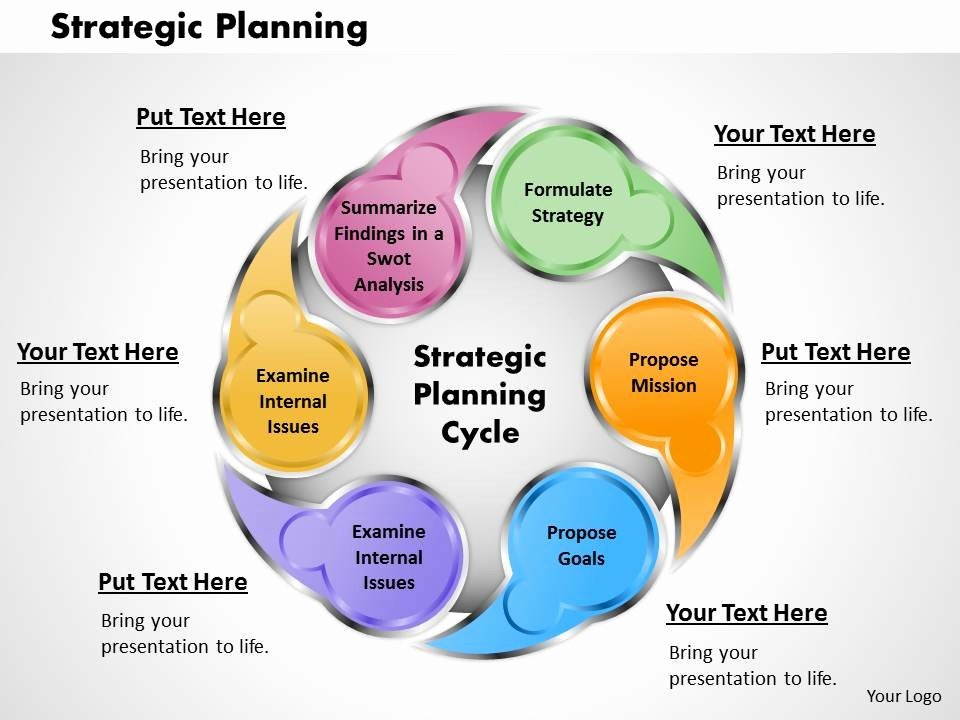 Strategy Plan Template Powerpoint Awesome Strategic Plan Powerpoint Template