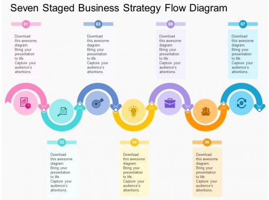 Strategy Plan Template Powerpoint Beautiful Seven Staged Business Strategy Flow Diagram Flat