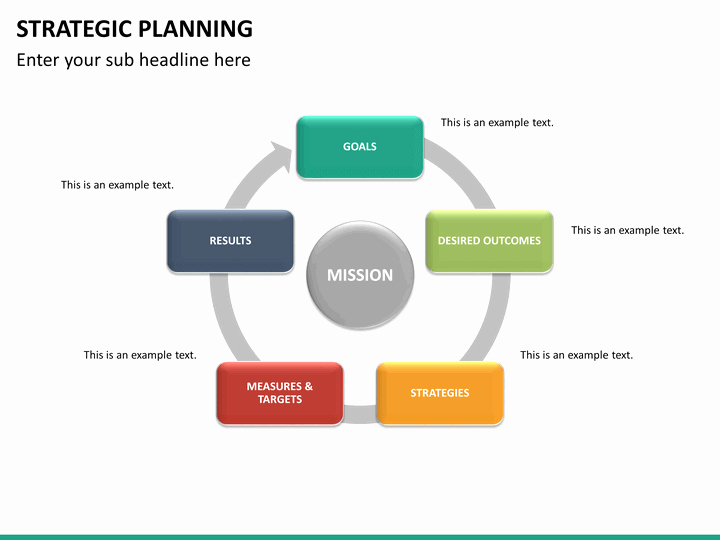 Strategy Plan Template Powerpoint Beautiful Strategic Planning Powerpoint Template