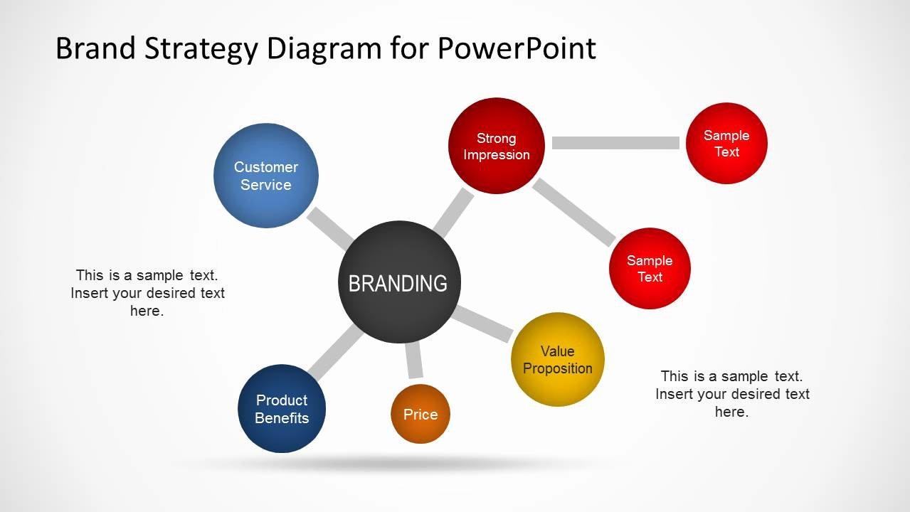 Strategy Plan Template Powerpoint Fresh Brand Strategy Diagram Template for Powerpoint Slidemodel