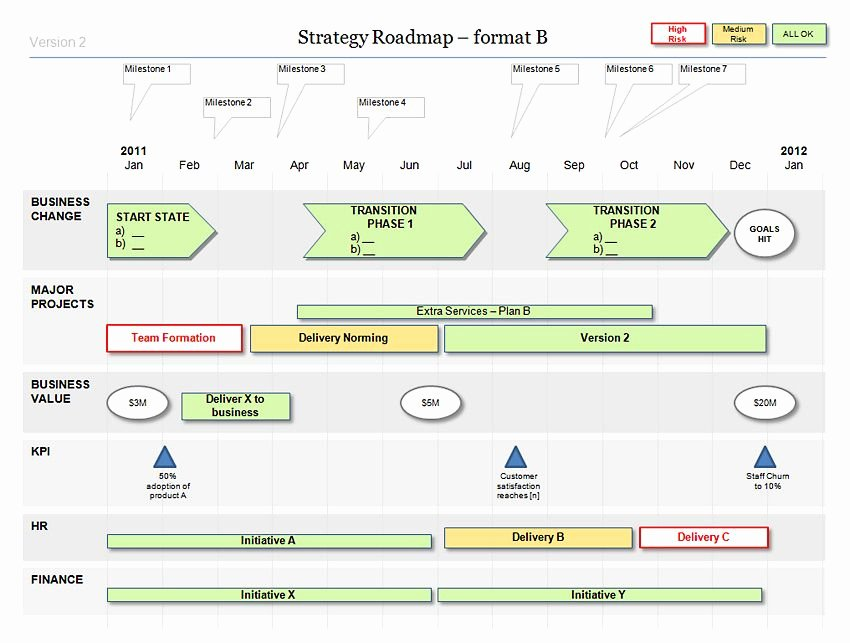 Strategy Plan Template Powerpoint Inspirational Powerpoint Strategy Roadmap Template