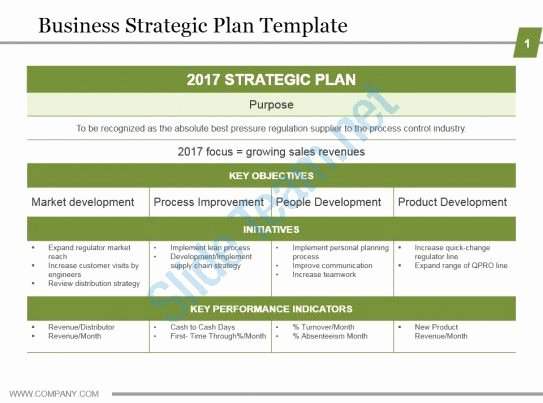 Strategy Plan Template Powerpoint Luxury 13 Best Strategy Maps Images On Pinterest