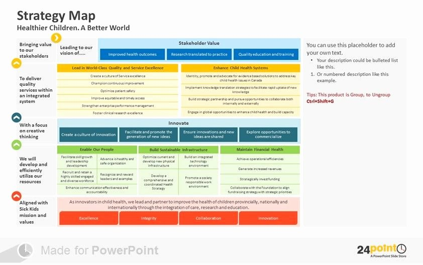 Strategy Planning Template Ppt Inspirational Examples Of How to Visualize Strategy Map In Powerpoint