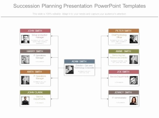 Succession Planning Template for Managers Awesome Succession Planning Presentation Powerpoint Templates