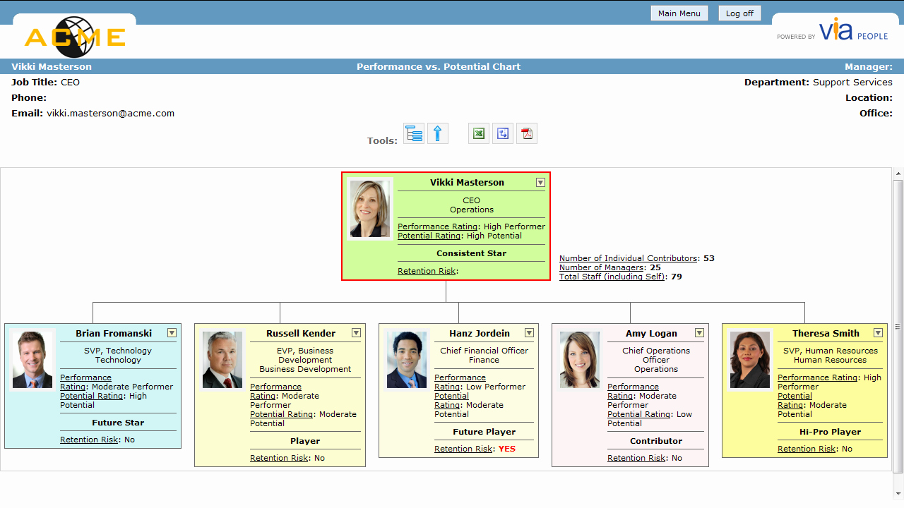 Succession Planning Template for Managers Fresh Talent Management & Succession Planning software