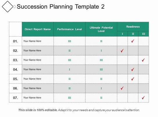 Succession Planning Template for Managers Lovely Style Essentials 2 Pare 7 Piece Powerpoint