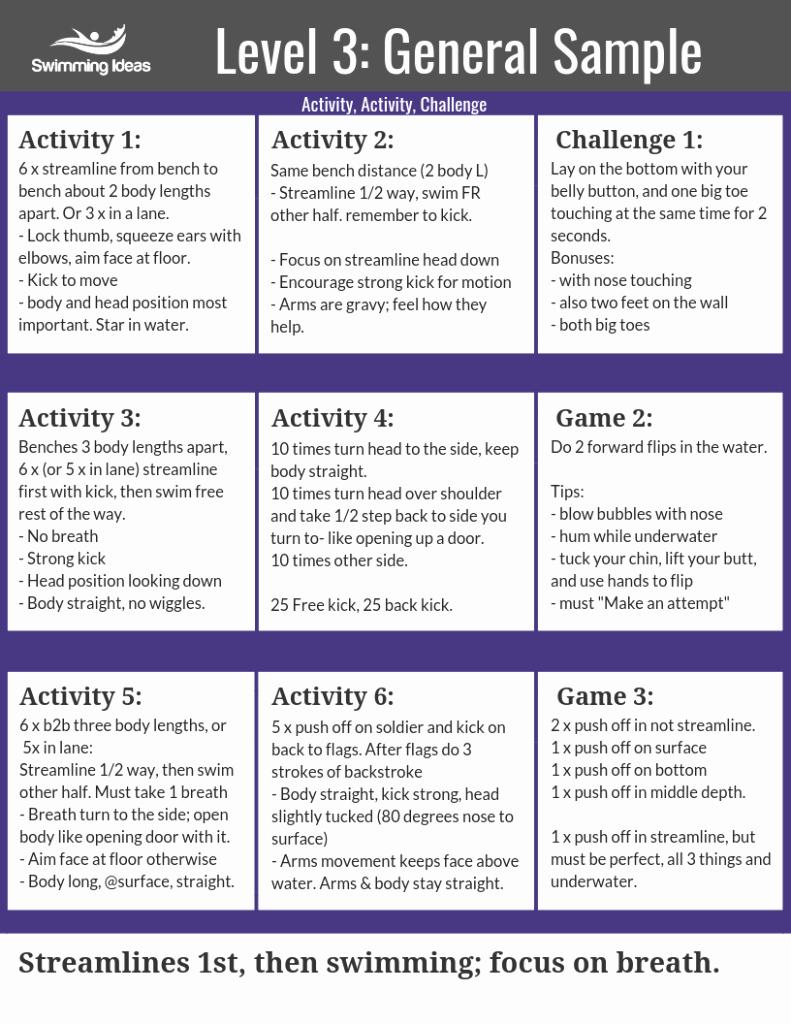 Swim Lesson Plan Template Beautiful Free Swimming Lesson Plans – Swimming Lessons Ideas