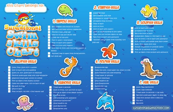 Swim Lesson Plan Template Fresh Home Swimming Lessons Gave Red Skills Redhead Baby Mama
