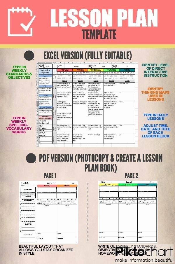 Teachers College Lesson Plan Template Lovely Lesson Plan Templates Google Digital Resource