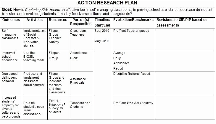 Teaching Action Plan Template Awesome Steph S Action Research Hell Ride Action Research Plan