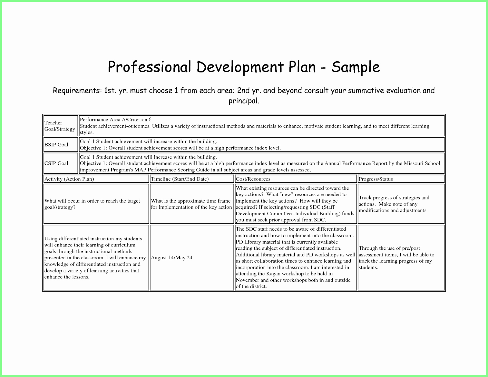 Teaching Action Plan Template Best Of Image Result for Professional Development Plan