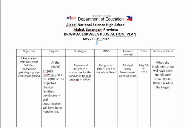 Teaching Action Plan Template Fresh Brigada Eskwela Action & Work Plan Samples Deped Lp S