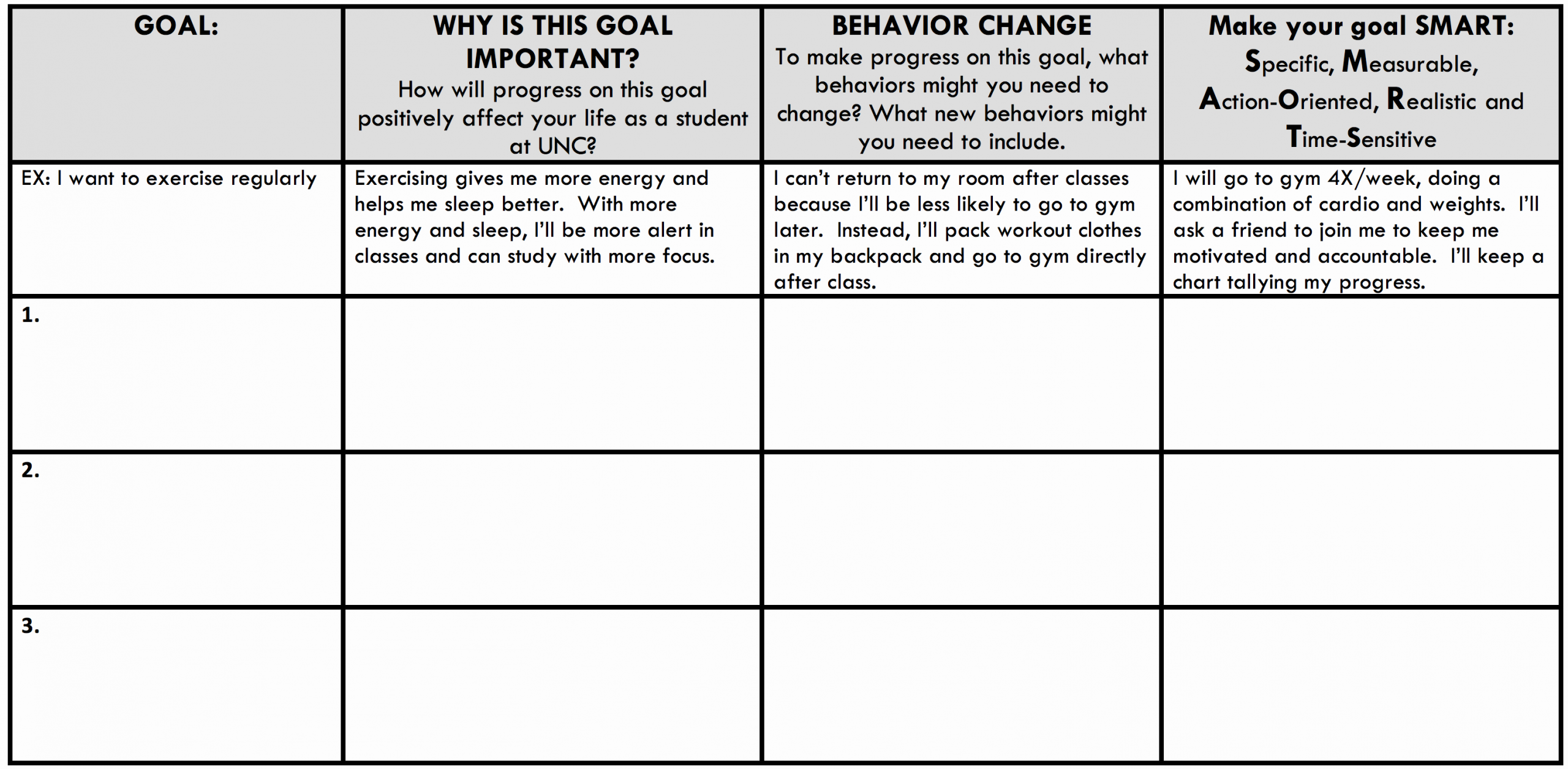 Teaching Action Plan Template Unique Semester Action Plan Learning Center