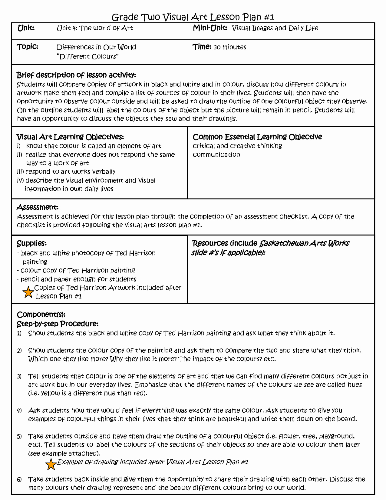 Texas Lesson Plans Template Best Of Visual Arts Lesson Plan Template … Teaching Things