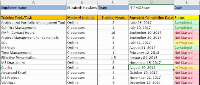 Training Plan Template Excel New Employee Training Plan Excel Template Download Free