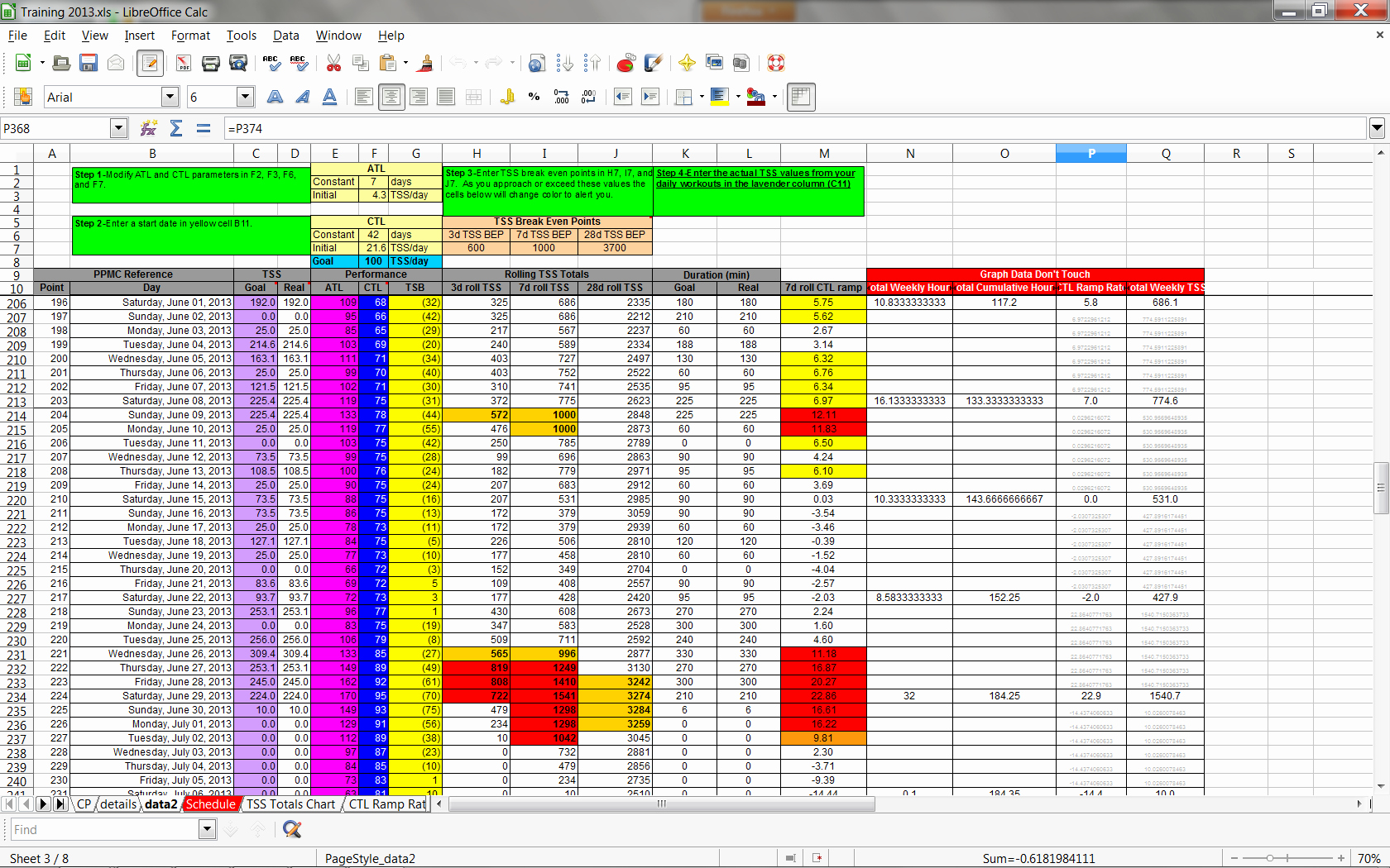 Training Schedule Template Excel Inspirational Excel Training Planner
