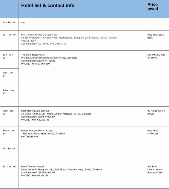 Travel Itinerary Planner Template Awesome the 25 Best Travel Itinerary Template Ideas On Pinterest