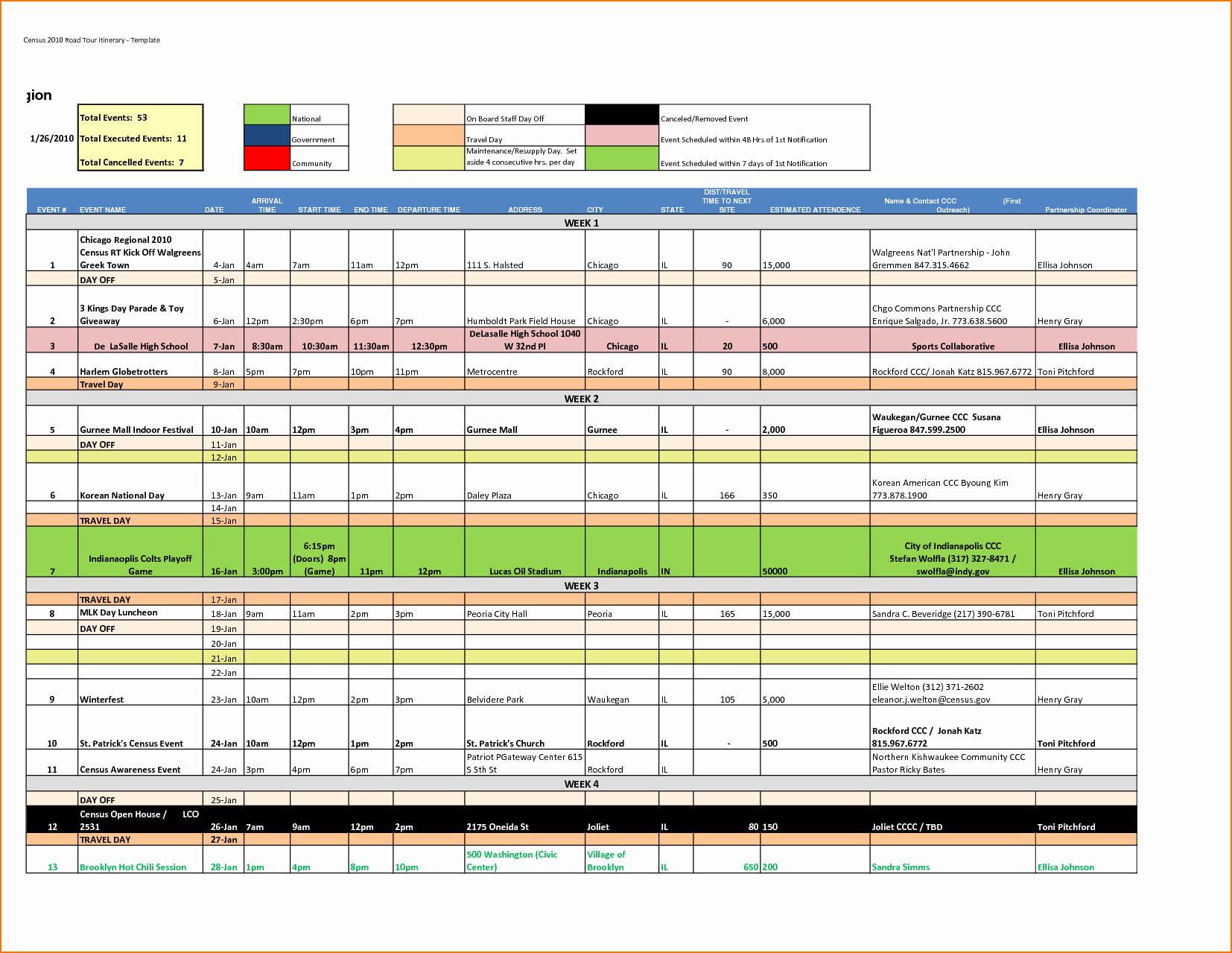 Trip Itinerary Planner Template Beautiful 5 Travel Itinerary Template Excel
