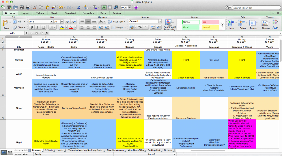 Trip Planner Template Excel Elegant Planning Trips is A Pain In the ass