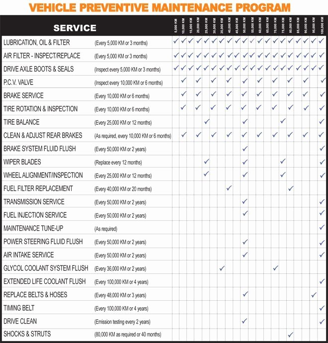 Truck Maintenance Schedule Template New Car Maintenance Schedule Lists