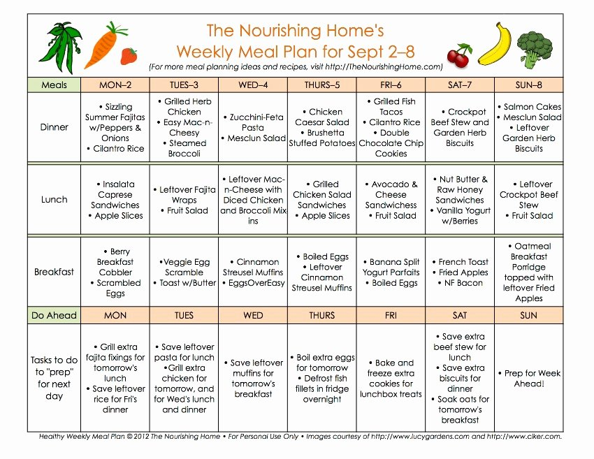 Two Week Meal Planner Template Unique Bi Weekly Meal Plan for September 2–15 — the Better Mom
