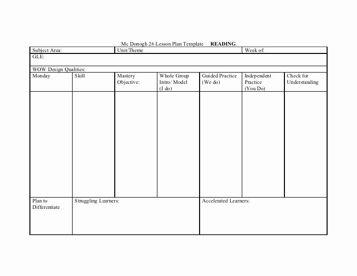 Unit Lesson Plans Template Fresh Mc Donogh 26 Lesson Plan Template Reading