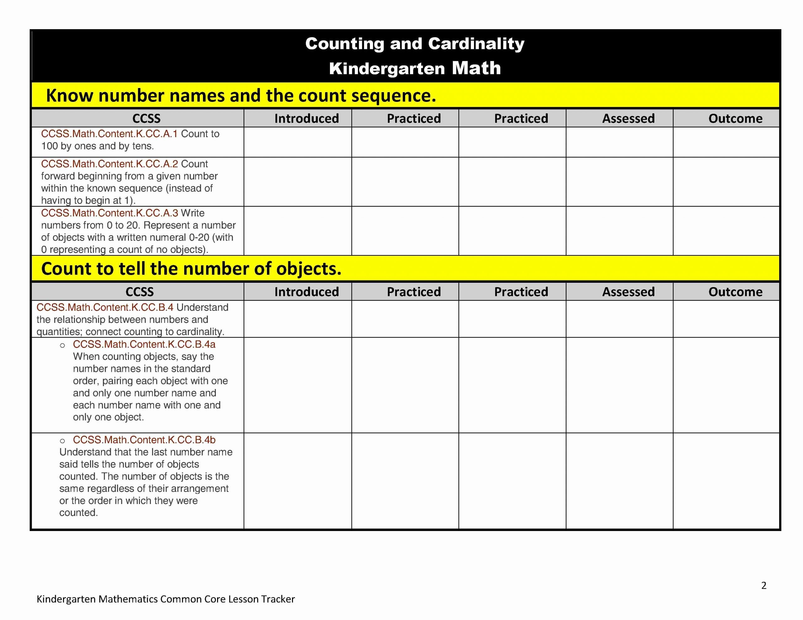 Unit Plan Template Common Core Beautiful Mon Core Lesson Plan organizers for Math and Ela