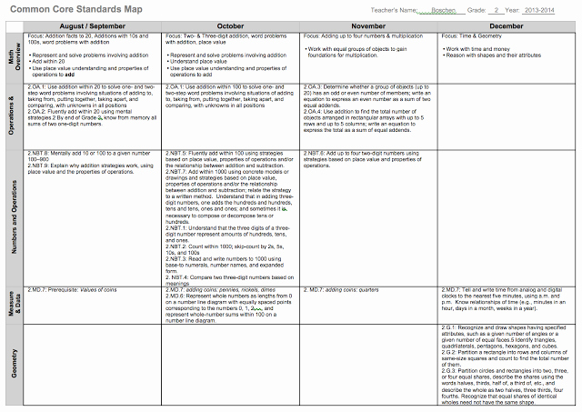 Unit Plan Template Common Core Lovely What I Have Learned Curriculum Mapping Ed